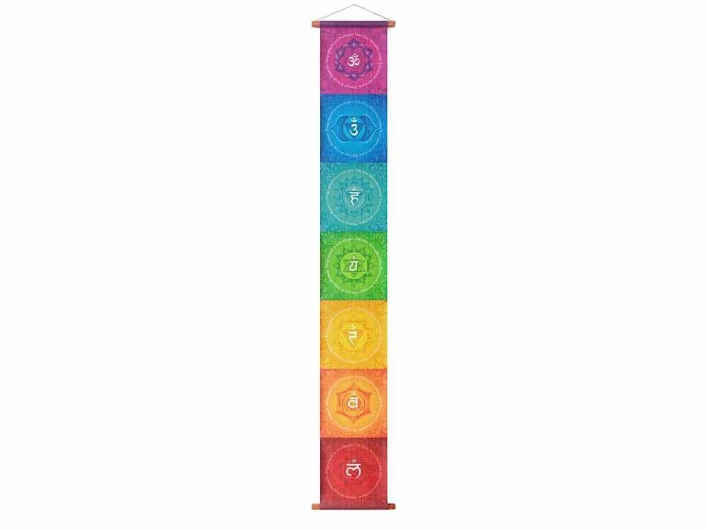 Panô de Parede com os 7 Chakras